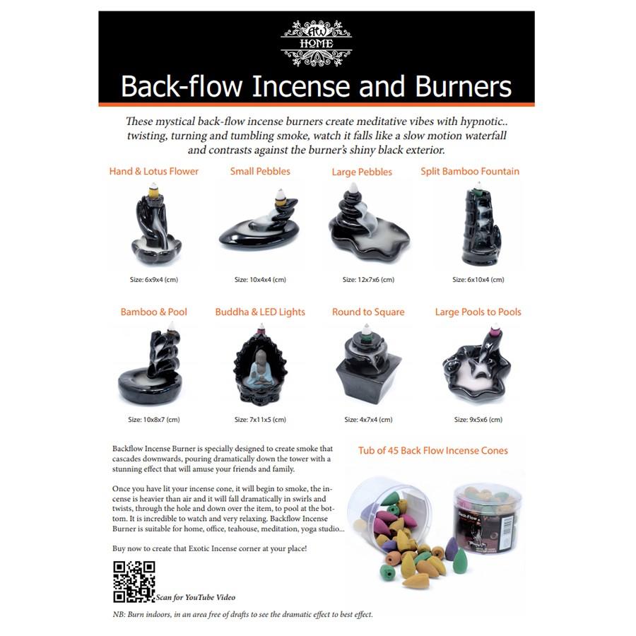 Back Flow Burners A3 Poster