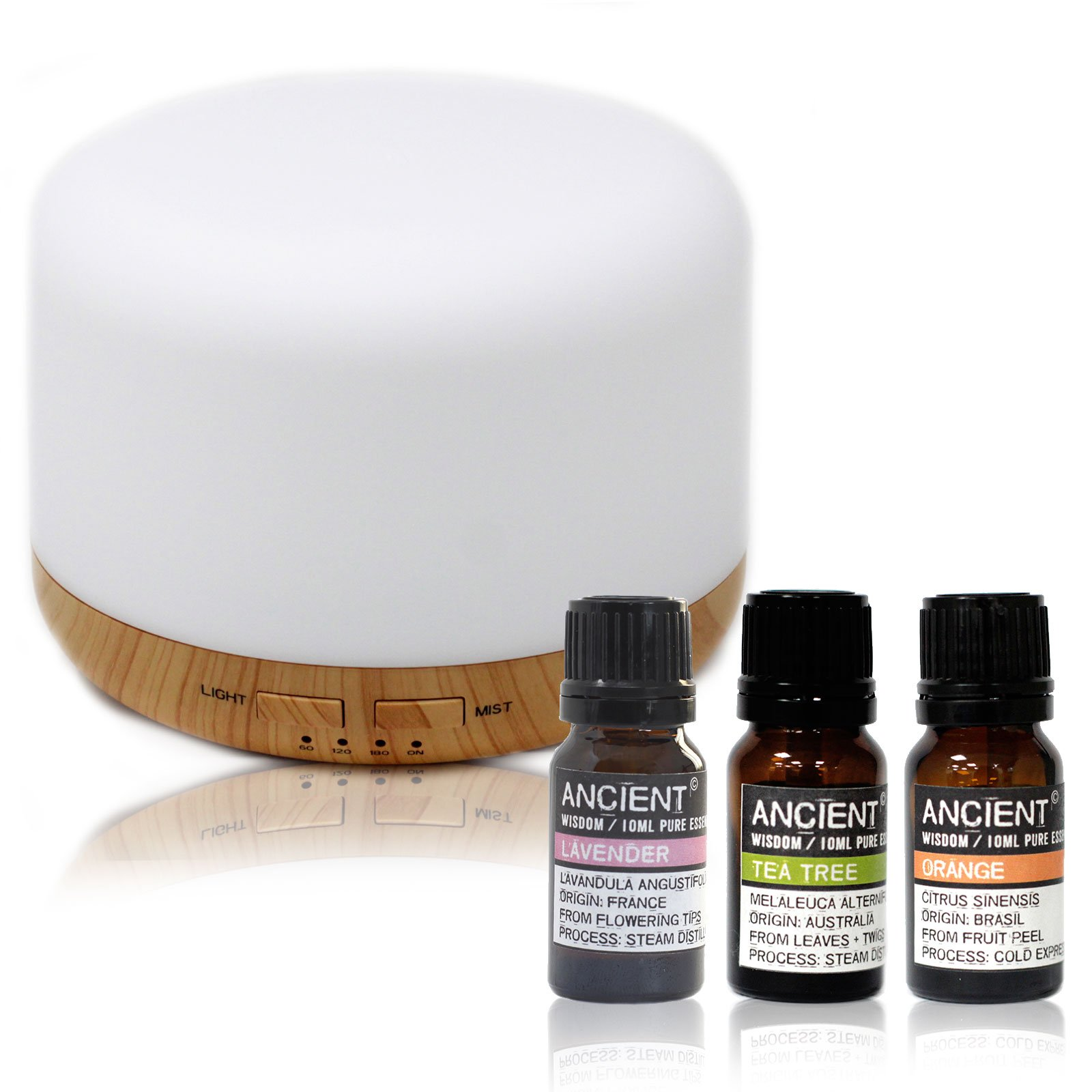 Fengshui Pod Aroma Diffuser Set